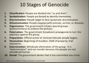 10 stages genocide (working) - biygvw.png