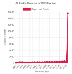 VAERS deaths reports.jpg